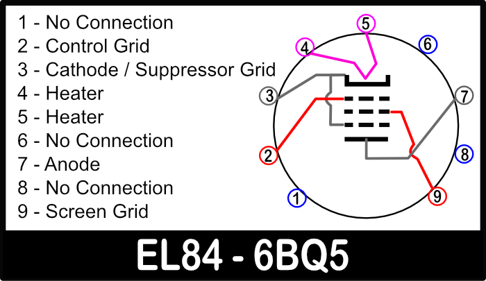 EL84 pin out configuration 6bq5